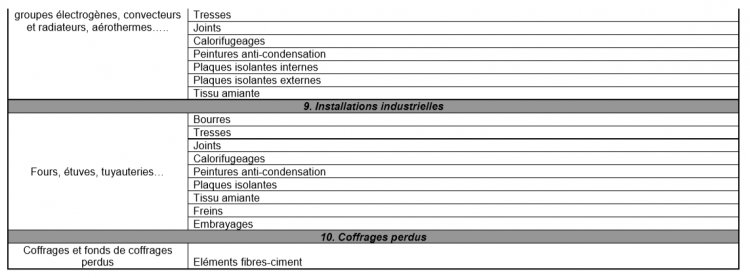 Liste de repérage amiante C